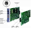 PZ-2BRIA - 2 ISDN BRI Trunk Daughter Board (SV8100)