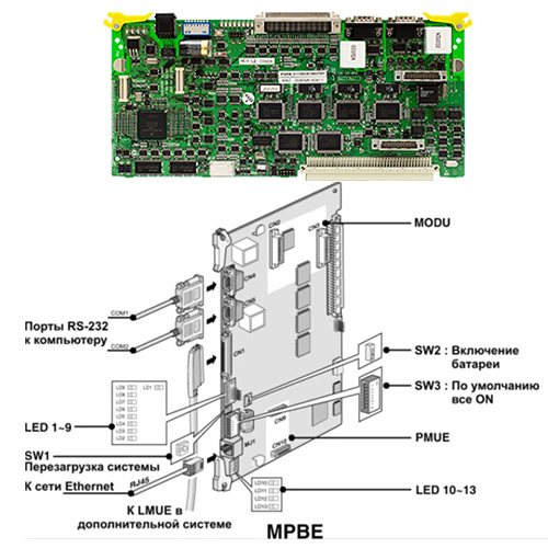 D300-MPBE.STG - Main processor for 600 ports